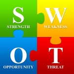 elements-of-a-swot-analysis
